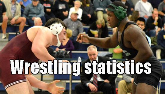 """<span style=""""overflow: hidden; float: left; width: 360px;"""">PAC-10 individual wrestling statistics (final, 2013-14 season)</span> <span id=""""fa_link"""" style=""""float: left; text-align: center; width: 151px; height: 22px;""""><a href=""""/article/content/wrestling-2013-14-pac-10-individual-statistics-final-0015550""""><img src=""""/profiles/s1s/themes/s1s_classic/images/main_fullarticle.gif"""" style=""""position:relative;""""/></a></span>"""